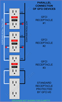 schematic showing parallel GFCI receptacles